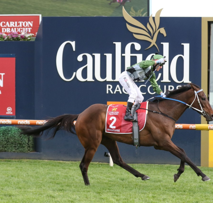 2021 Caulfield Cup Winner: Incentivise By 3.5 Lengths