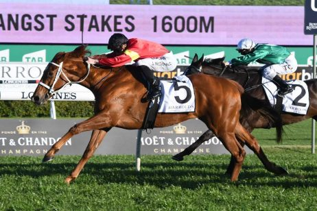 2018 Angst Stakes Results: Favourite I Am Serious Wins